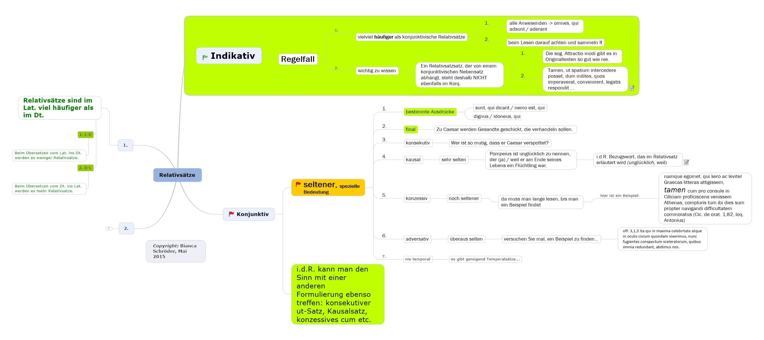 Enchanting Satz Diagramming Arbeitsblatt Pdf Frieze - Mathe ...